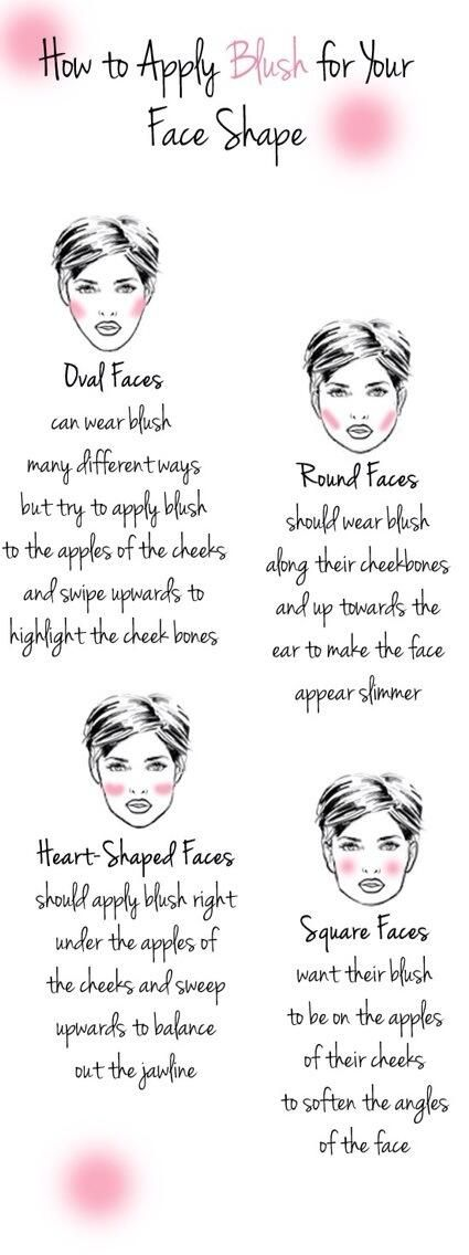 How To Apply Blush According To The Shape Of The Face And Skin Tone – Tips